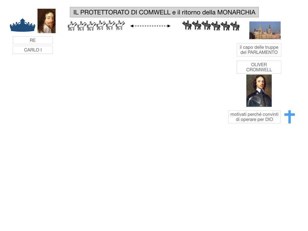 29.PROTETTORATO DI CROMWELL_SIMULAZIONE.006