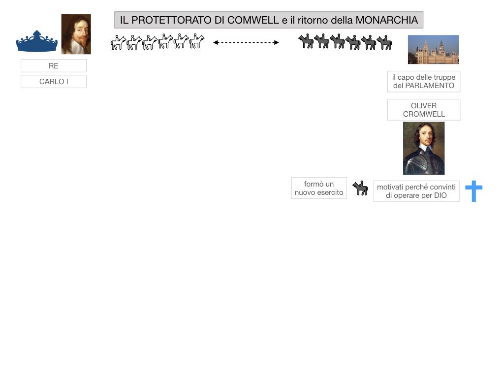 29.PROTETTORATO DI CROMWELL_SIMULAZIONE.007