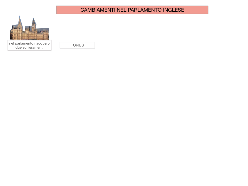 29.PROTETTORATO DI CROMWELL_SIMULAZIONE.042