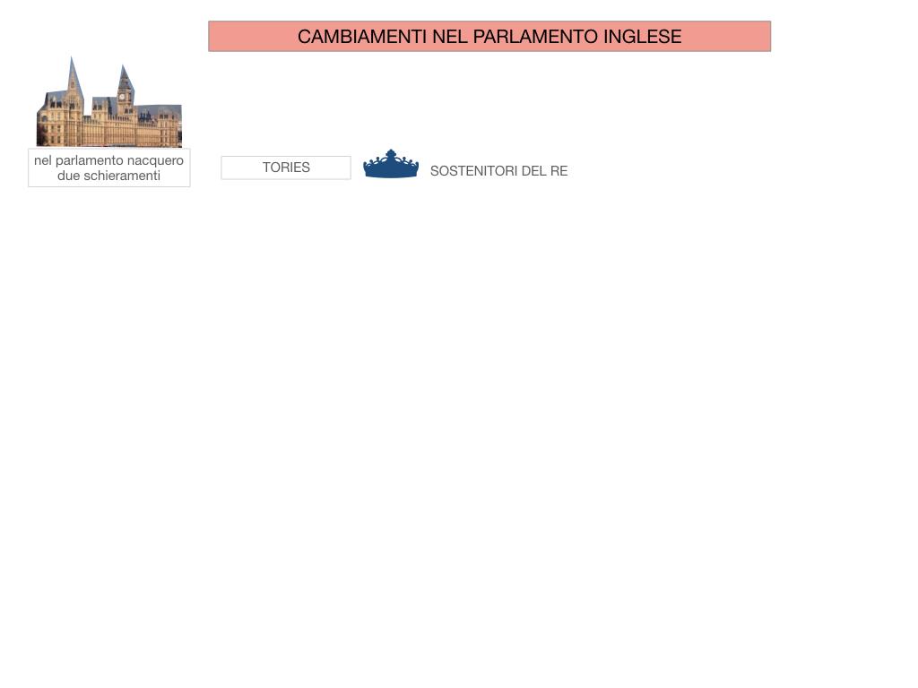 29.PROTETTORATO DI CROMWELL_SIMULAZIONE.043