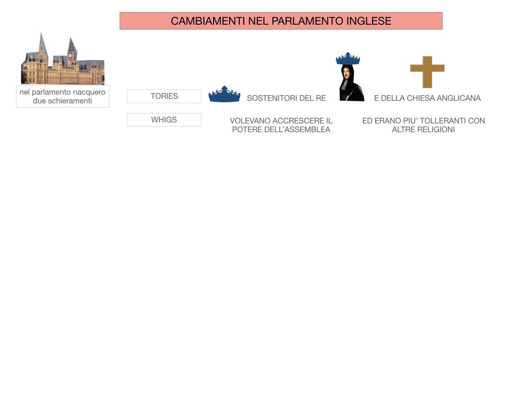 29.PROTETTORATO DI CROMWELL_SIMULAZIONE.046