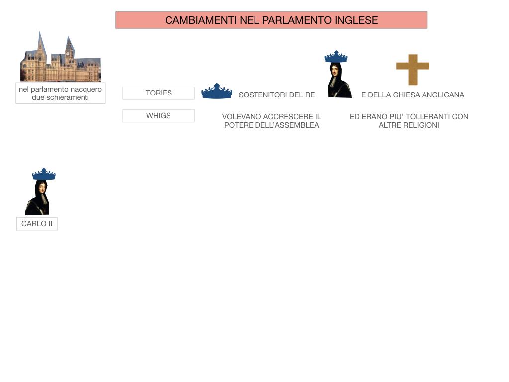 29.PROTETTORATO DI CROMWELL_SIMULAZIONE.047