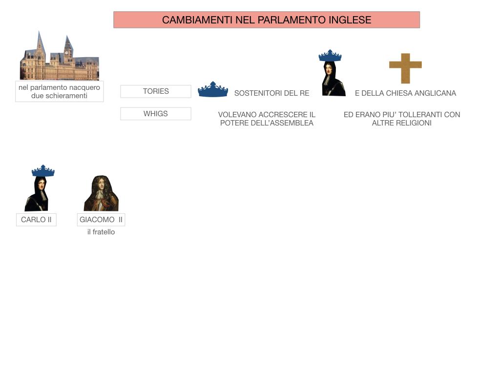 29.PROTETTORATO DI CROMWELL_SIMULAZIONE.048