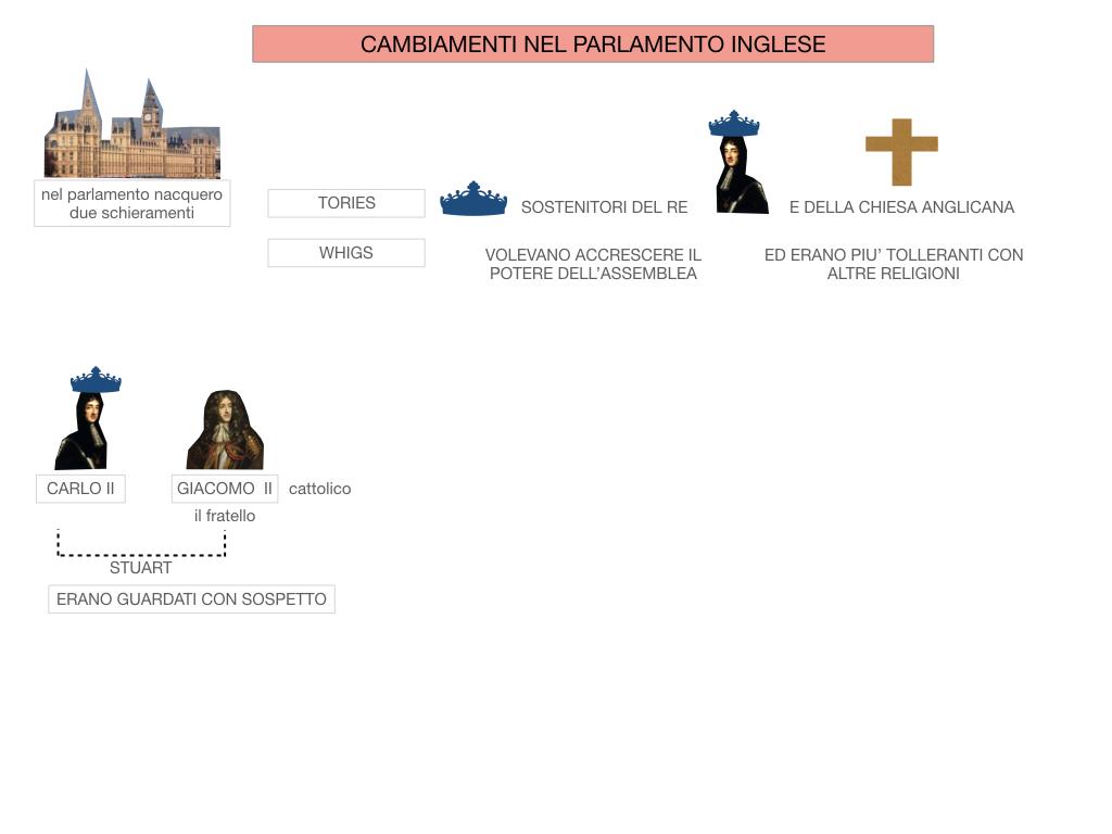 29.PROTETTORATO DI CROMWELL_SIMULAZIONE.050