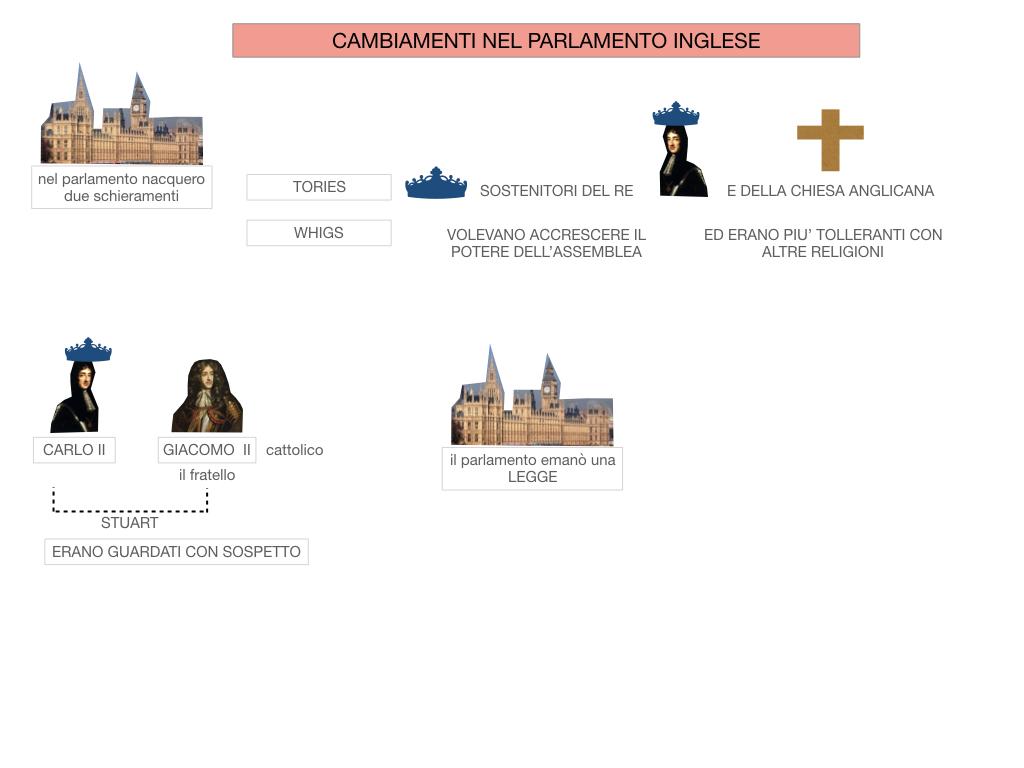 29.PROTETTORATO DI CROMWELL_SIMULAZIONE.051