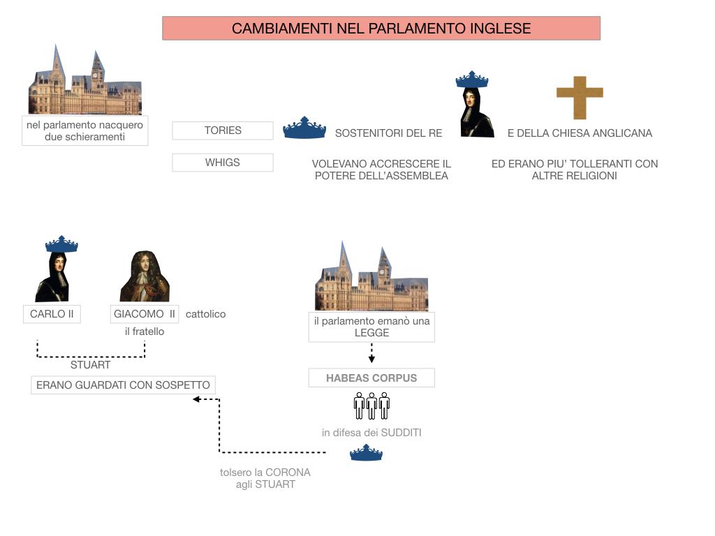 29.PROTETTORATO DI CROMWELL_SIMULAZIONE.054