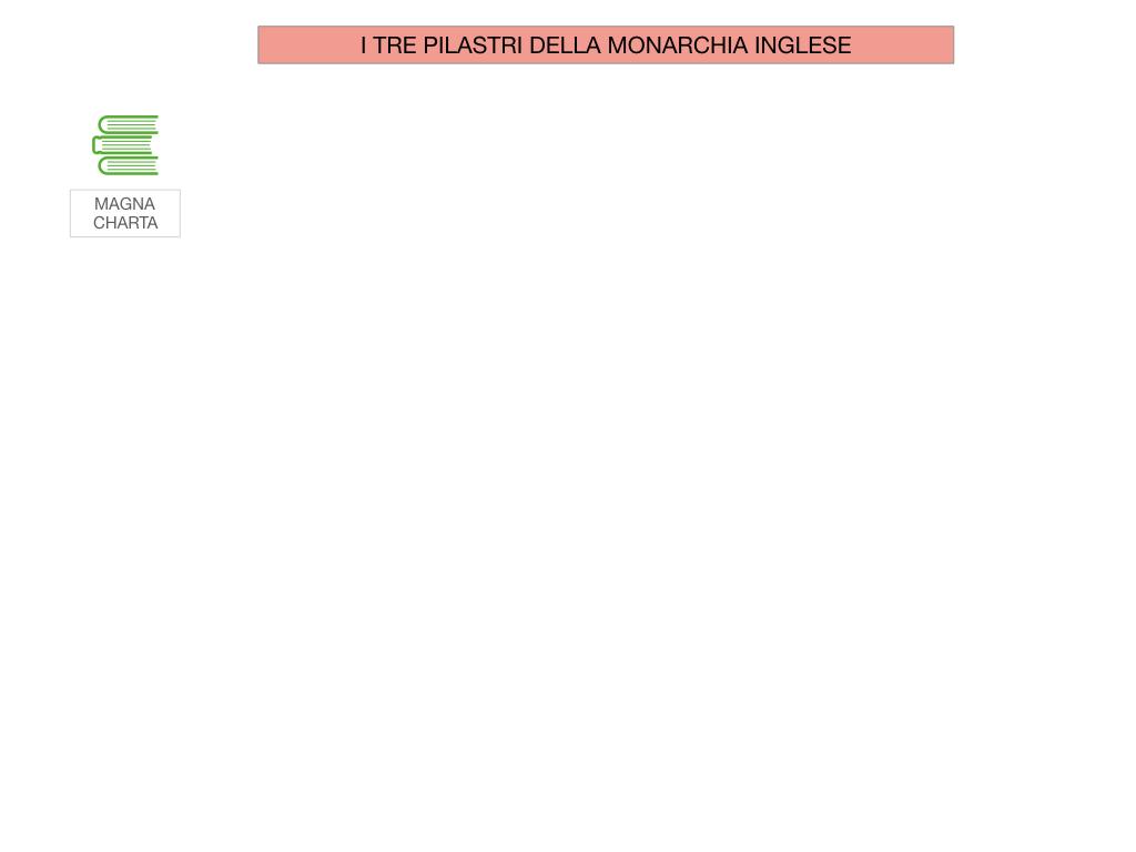 29.PROTETTORATO DI CROMWELL_SIMULAZIONE.108