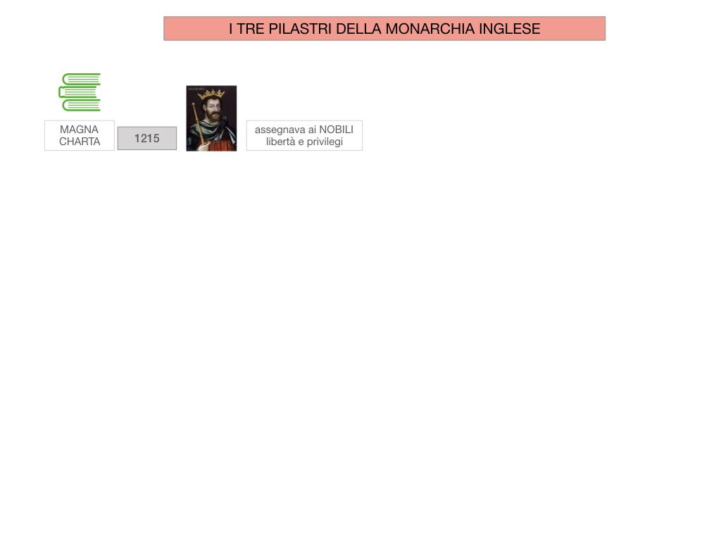 29.PROTETTORATO DI CROMWELL_SIMULAZIONE.110