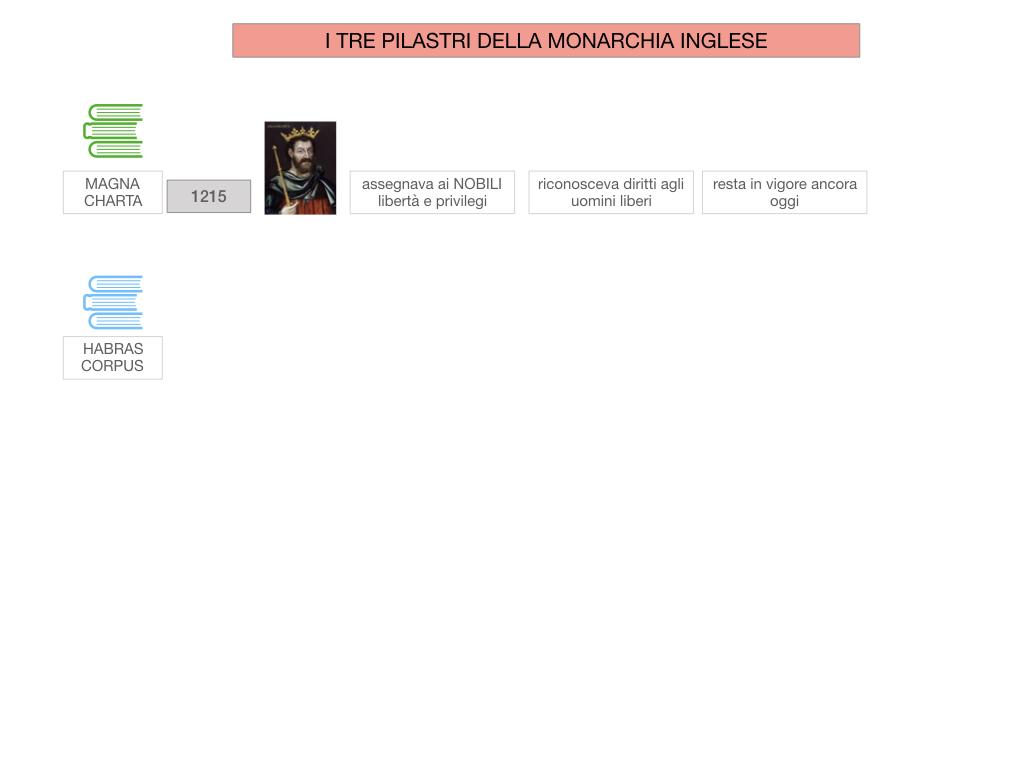 29.PROTETTORATO DI CROMWELL_SIMULAZIONE.113