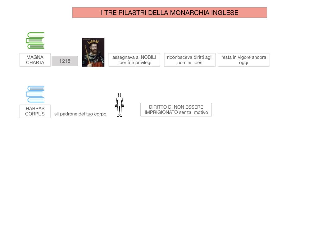 29.PROTETTORATO DI CROMWELL_SIMULAZIONE.115