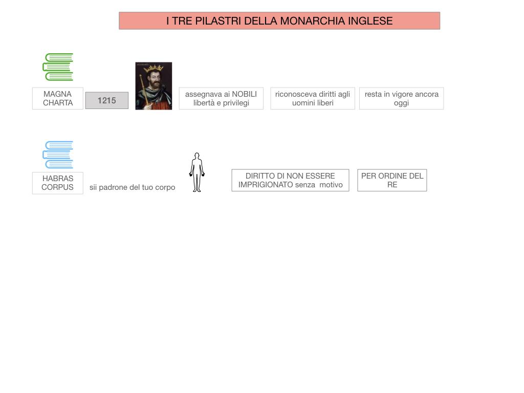 29.PROTETTORATO DI CROMWELL_SIMULAZIONE.116