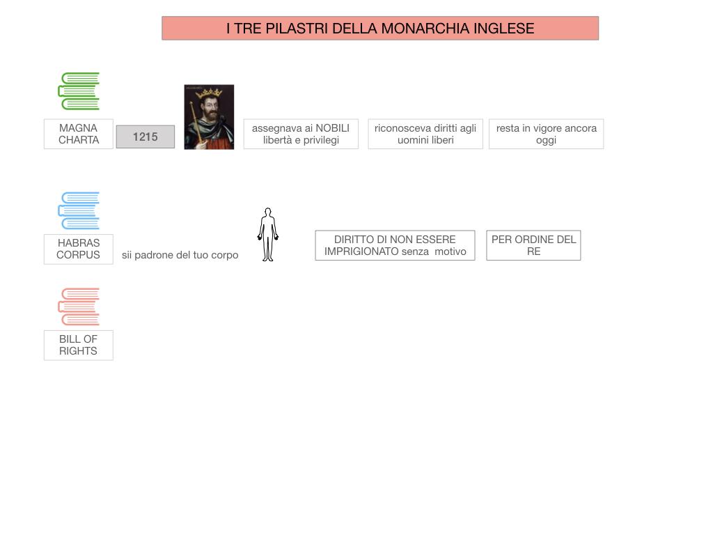 29.PROTETTORATO DI CROMWELL_SIMULAZIONE.117