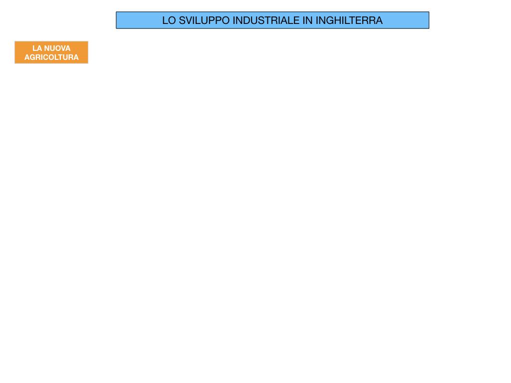 29.RIVOLUZIONE INDUSTRIALE INGHILTERRA_SIMULAZIONE.003