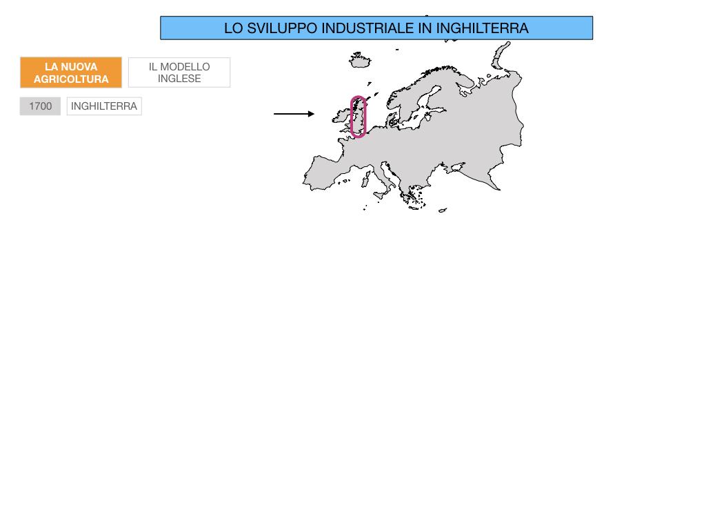 29.RIVOLUZIONE INDUSTRIALE INGHILTERRA_SIMULAZIONE.006