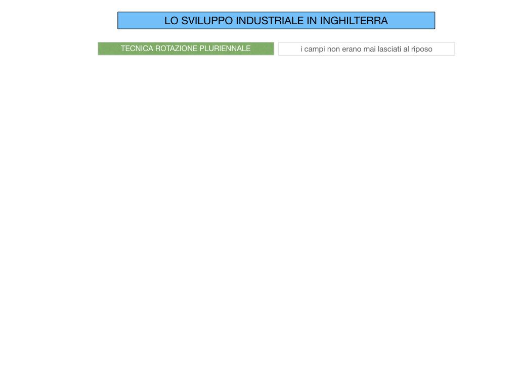 29.RIVOLUZIONE INDUSTRIALE INGHILTERRA_SIMULAZIONE.017