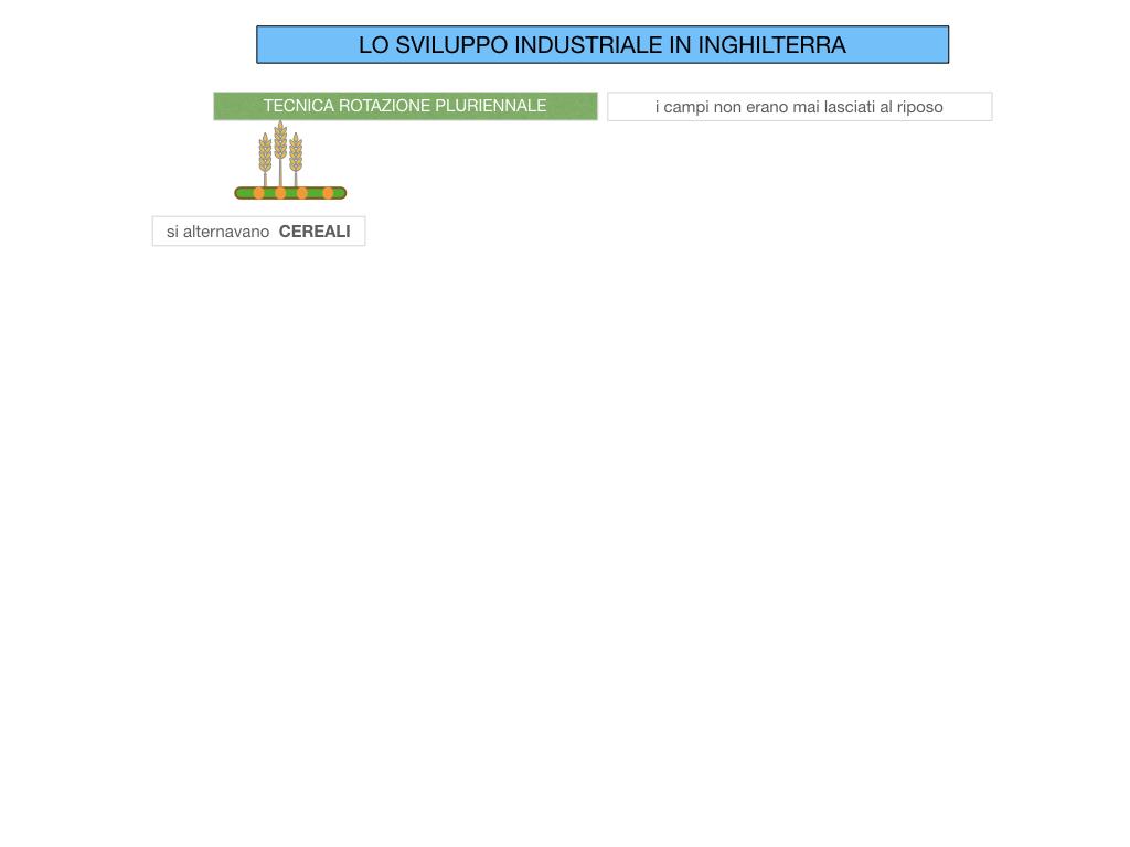 29.RIVOLUZIONE INDUSTRIALE INGHILTERRA_SIMULAZIONE.018