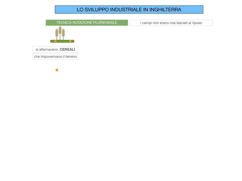 29.RIVOLUZIONE INDUSTRIALE INGHILTERRA_SIMULAZIONE.019
