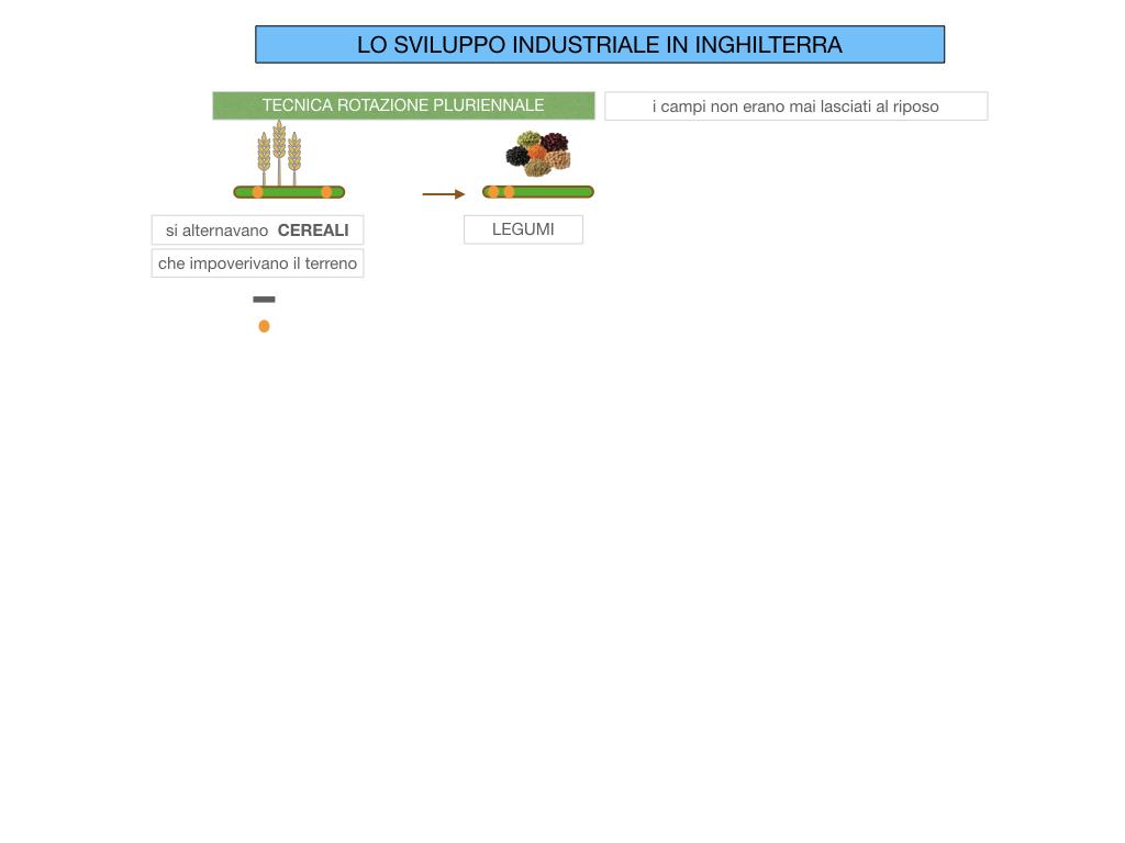 29.RIVOLUZIONE INDUSTRIALE INGHILTERRA_SIMULAZIONE.021