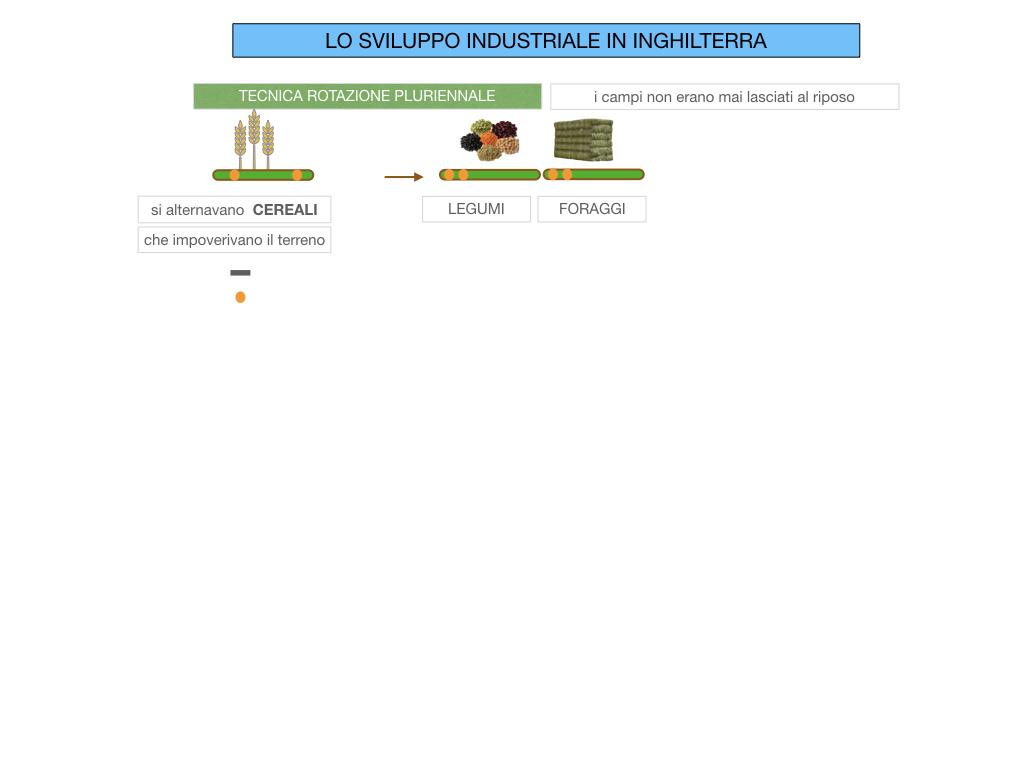 29.RIVOLUZIONE INDUSTRIALE INGHILTERRA_SIMULAZIONE.022