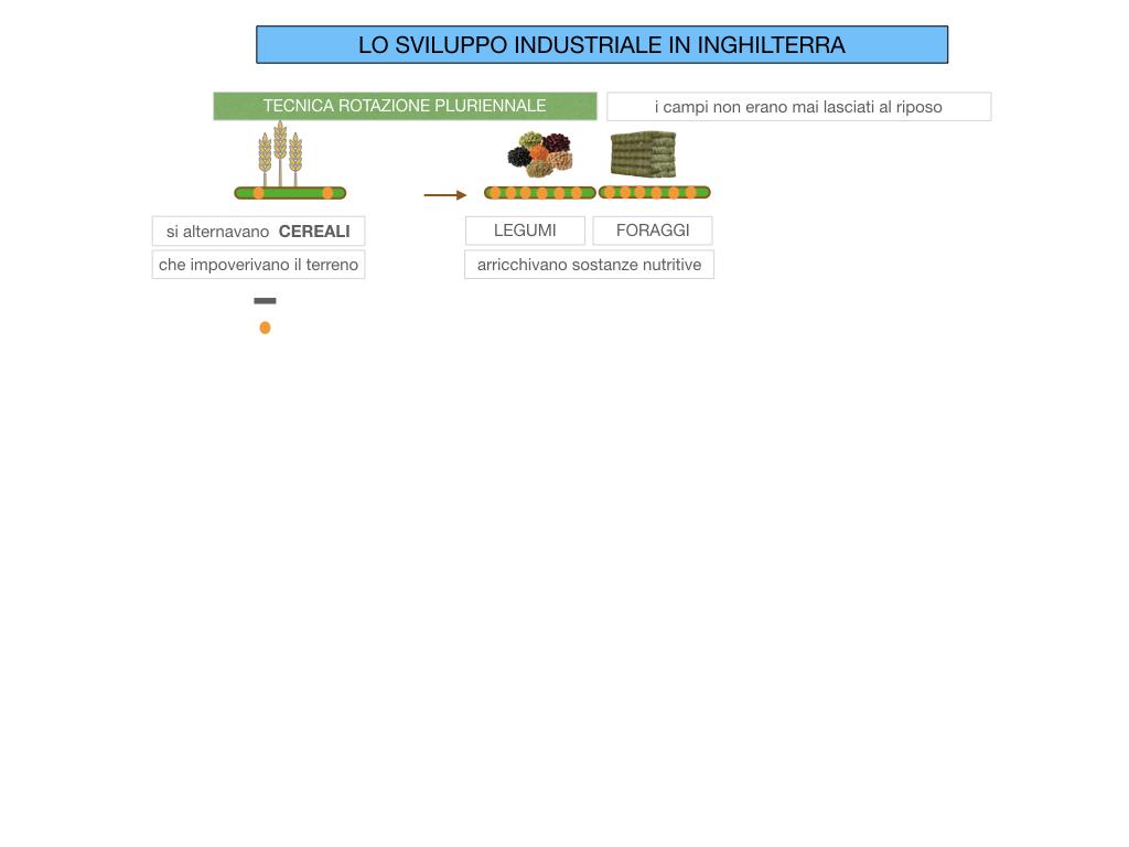 29.RIVOLUZIONE INDUSTRIALE INGHILTERRA_SIMULAZIONE.023
