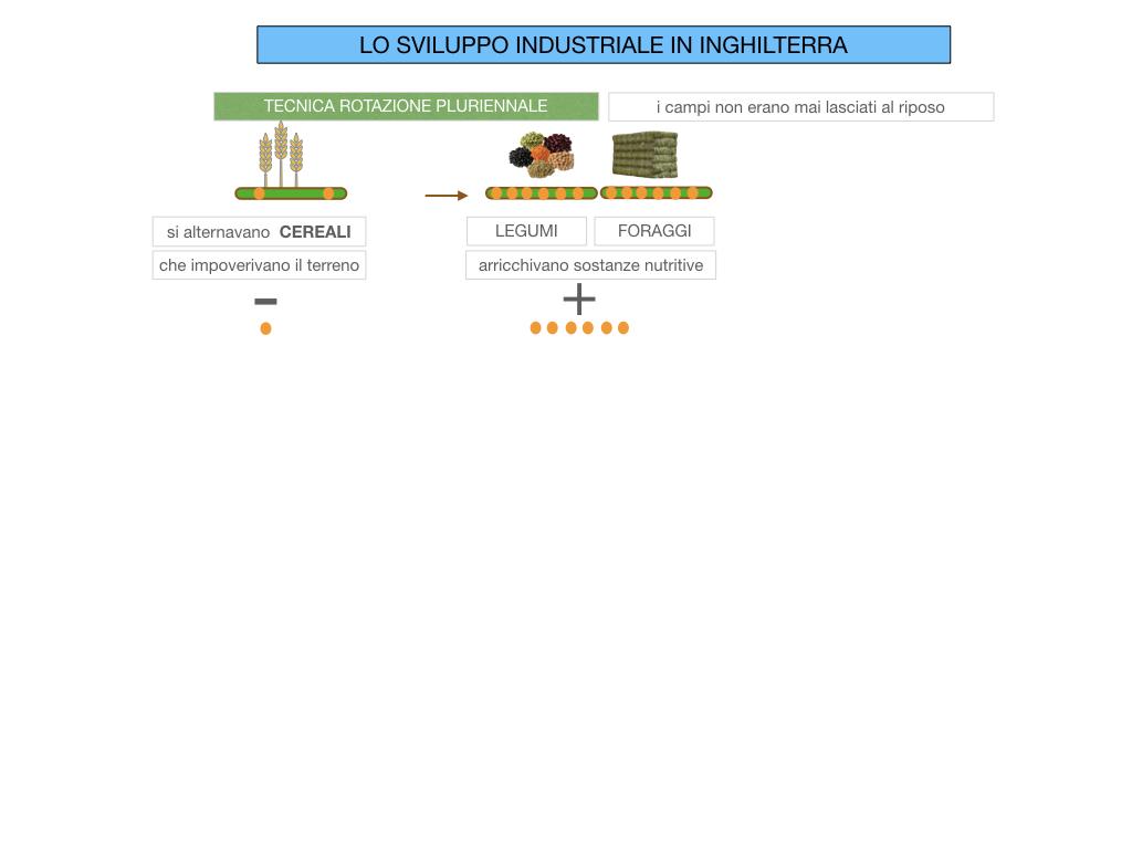 29.RIVOLUZIONE INDUSTRIALE INGHILTERRA_SIMULAZIONE.024