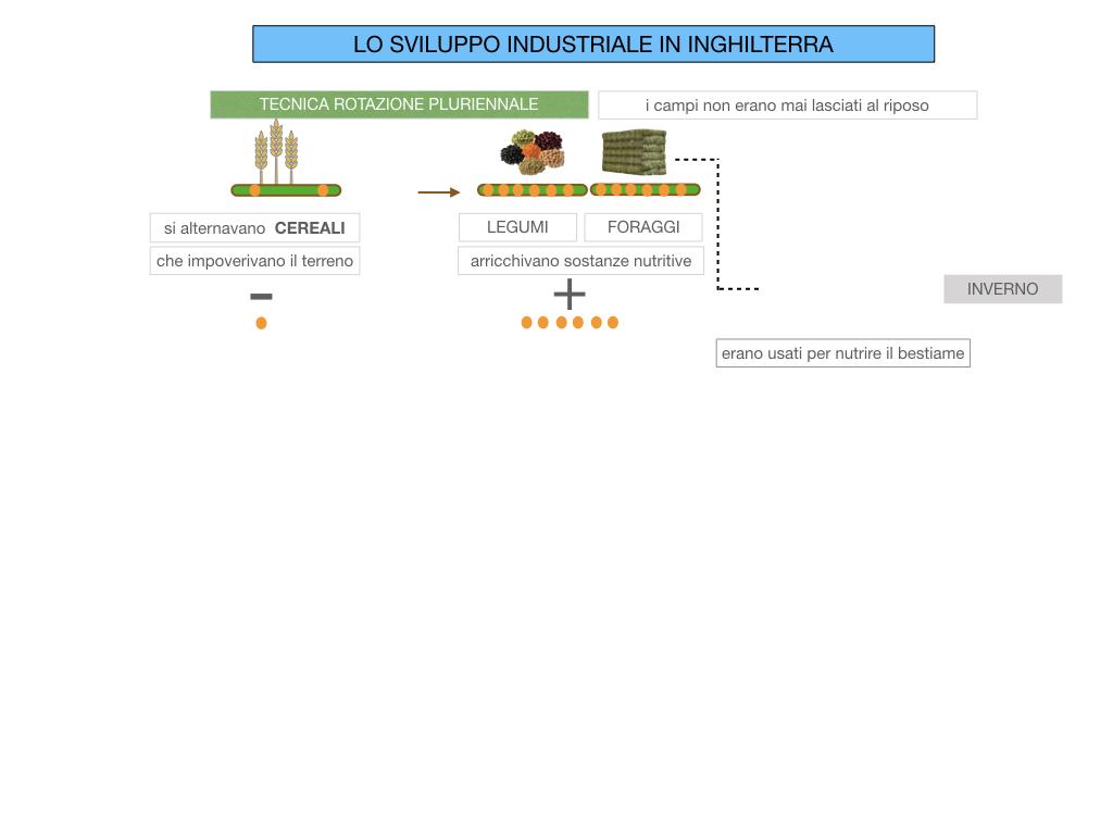 29.RIVOLUZIONE INDUSTRIALE INGHILTERRA_SIMULAZIONE.025
