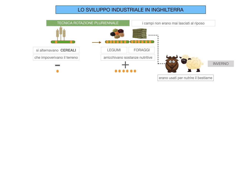 29.RIVOLUZIONE INDUSTRIALE INGHILTERRA_SIMULAZIONE.026