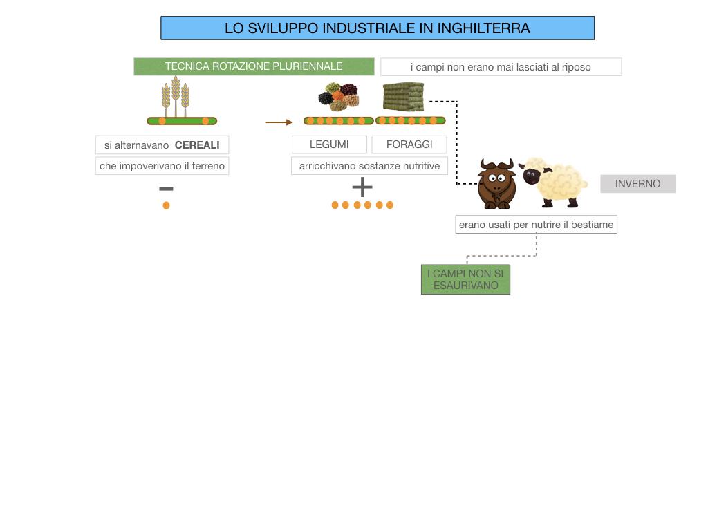 29.RIVOLUZIONE INDUSTRIALE INGHILTERRA_SIMULAZIONE.027