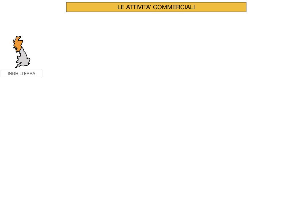 29.RIVOLUZIONE INDUSTRIALE INGHILTERRA_SIMULAZIONE.041