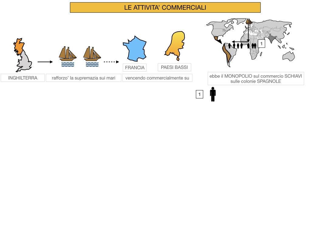 29.RIVOLUZIONE INDUSTRIALE INGHILTERRA_SIMULAZIONE.048