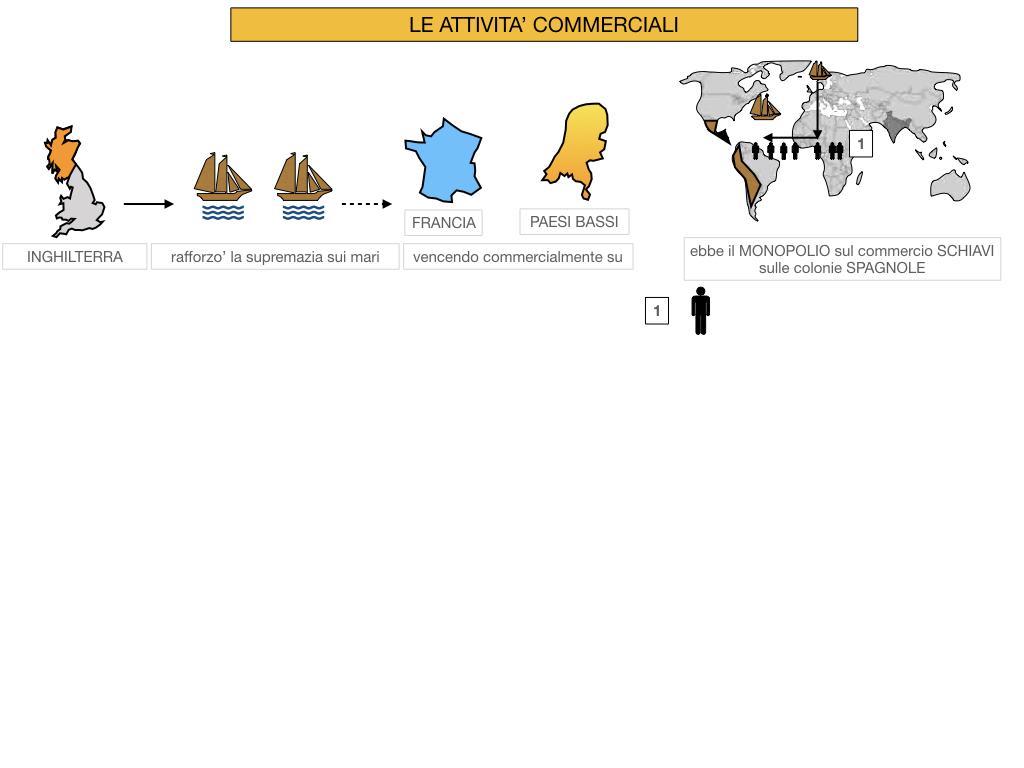 29.RIVOLUZIONE INDUSTRIALE INGHILTERRA_SIMULAZIONE.049