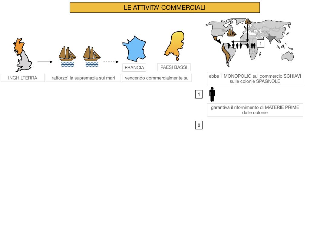 29.RIVOLUZIONE INDUSTRIALE INGHILTERRA_SIMULAZIONE.050