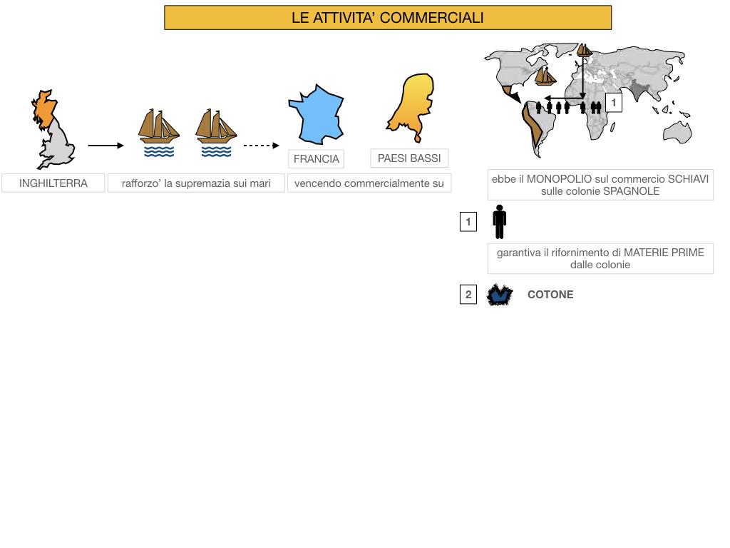 29.RIVOLUZIONE INDUSTRIALE INGHILTERRA_SIMULAZIONE.051