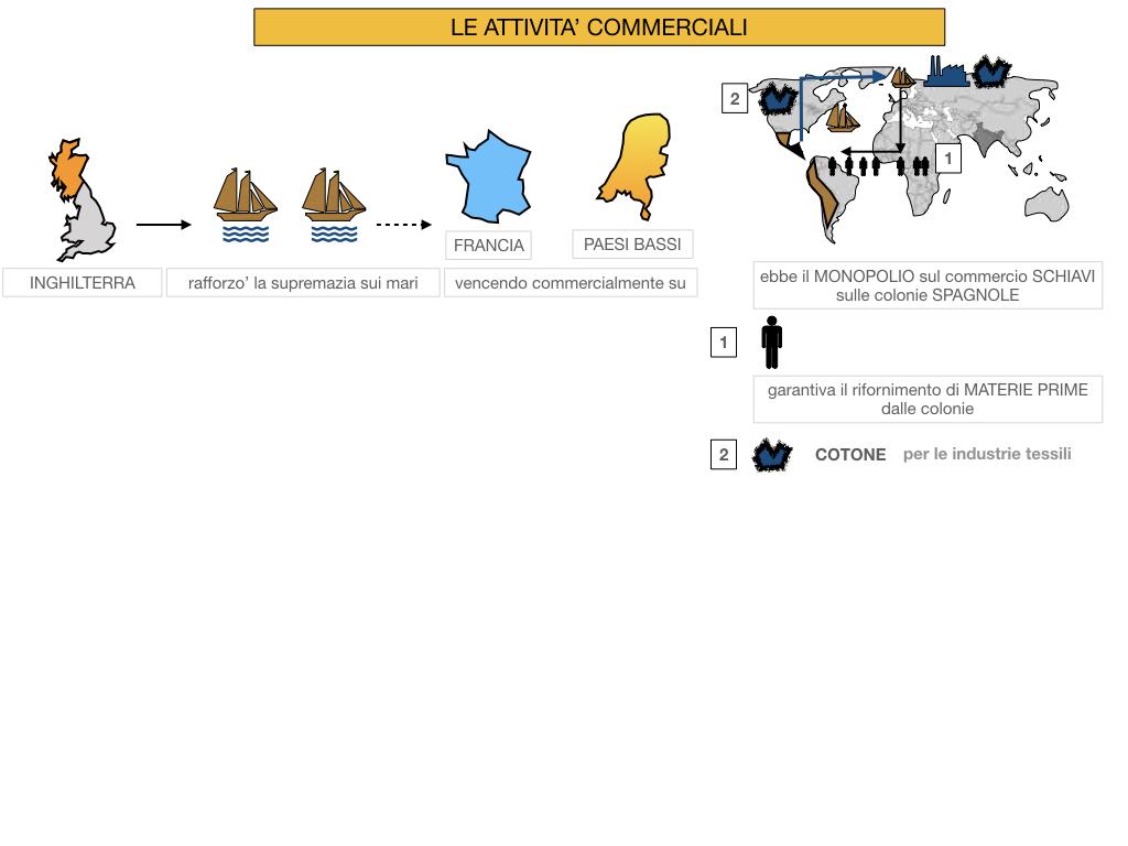29.RIVOLUZIONE INDUSTRIALE INGHILTERRA_SIMULAZIONE.052