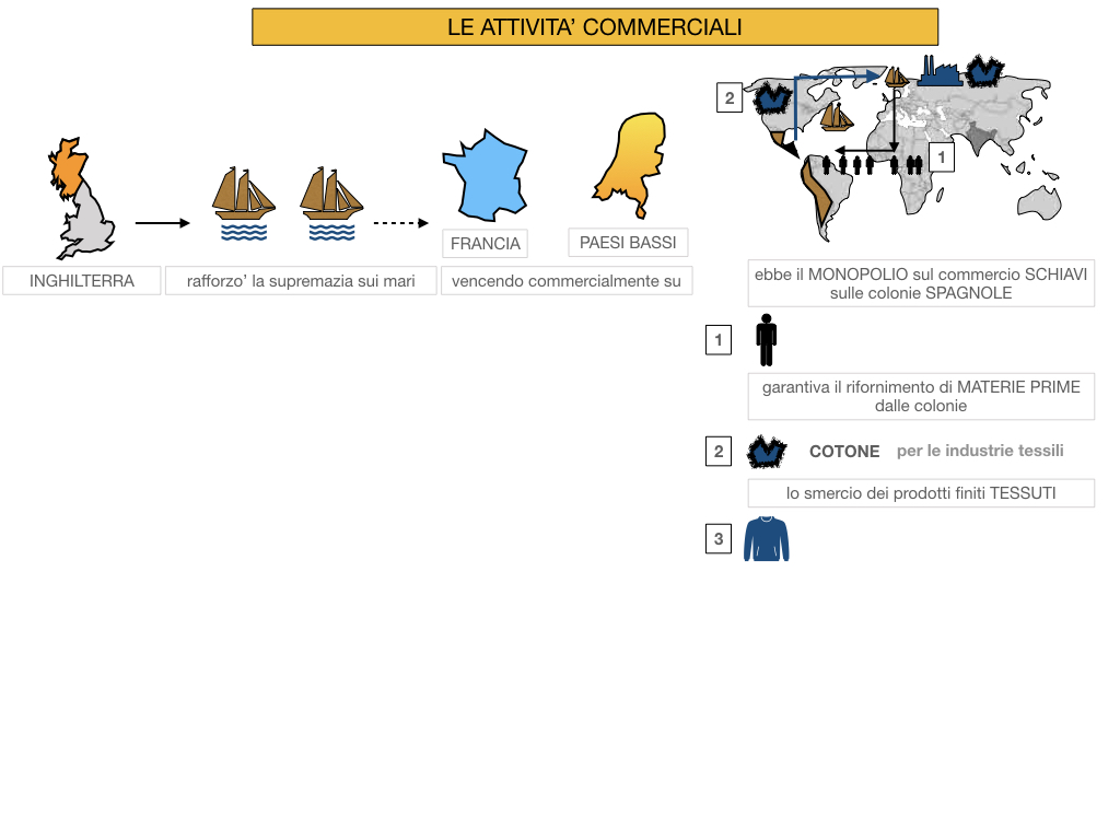 29.RIVOLUZIONE INDUSTRIALE INGHILTERRA_SIMULAZIONE.053