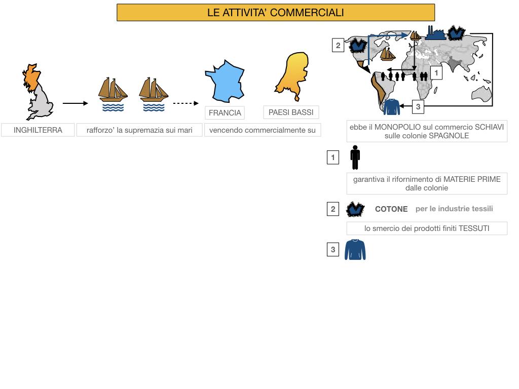 29.RIVOLUZIONE INDUSTRIALE INGHILTERRA_SIMULAZIONE.054