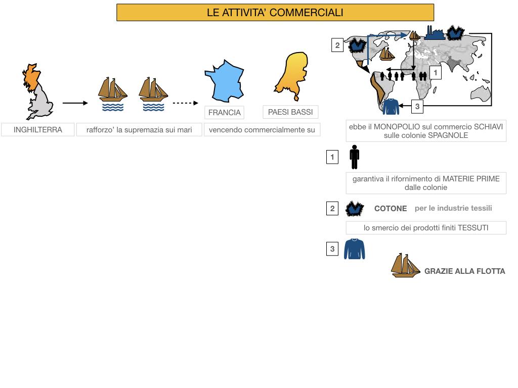 29.RIVOLUZIONE INDUSTRIALE INGHILTERRA_SIMULAZIONE.055