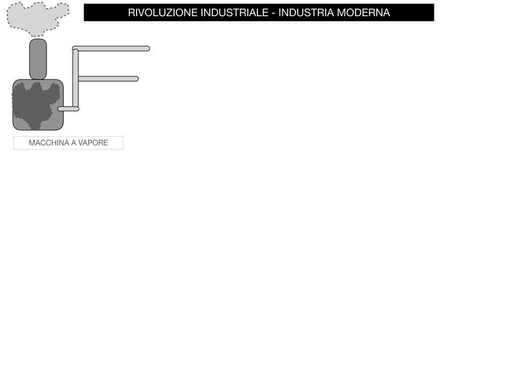 29.RIVOLUZIONE INDUSTRIALE INGHILTERRA_SIMULAZIONE.137