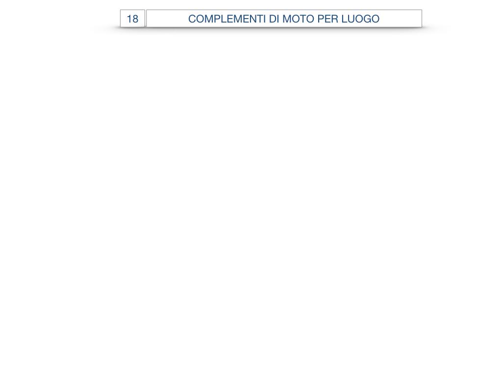 30. COMPLEMENTO DI MOTO PER LUOGO COMPLEMENTO DI ORIGINE O PROVENIENZA COMPLEMENTO DI ALLONTANAMENTO O SEPARAZIONE_SIMULAZIONE.027