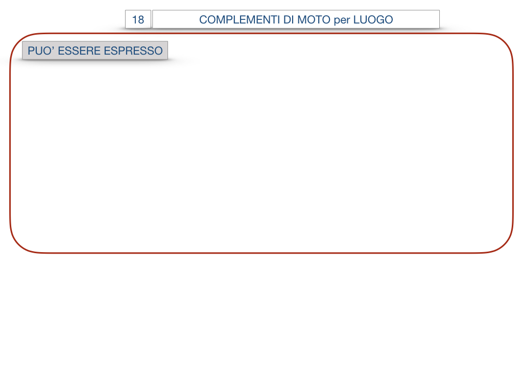30. COMPLEMENTO DI MOTO PER LUOGO COMPLEMENTO DI ORIGINE O PROVENIENZA COMPLEMENTO DI ALLONTANAMENTO O SEPARAZIONE_SIMULAZIONE.060