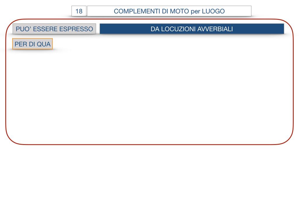 30. COMPLEMENTO DI MOTO PER LUOGO COMPLEMENTO DI ORIGINE O PROVENIENZA COMPLEMENTO DI ALLONTANAMENTO O SEPARAZIONE_SIMULAZIONE.062