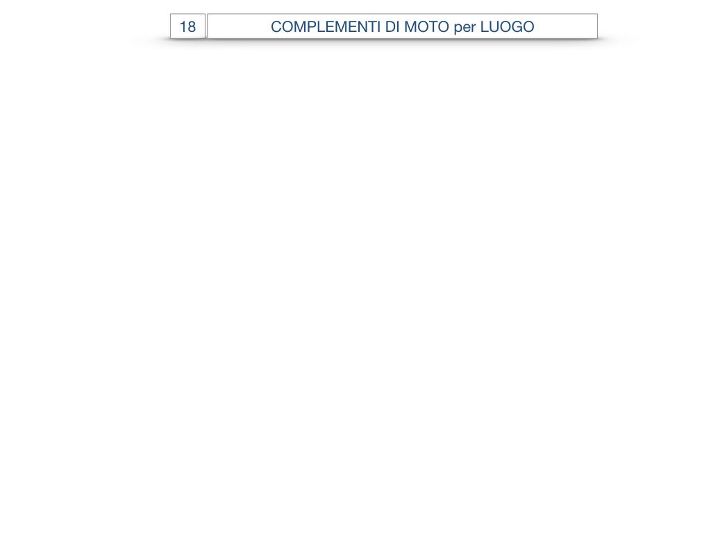 30. COMPLEMENTO DI MOTO PER LUOGO COMPLEMENTO DI ORIGINE O PROVENIENZA COMPLEMENTO DI ALLONTANAMENTO O SEPARAZIONE_SIMULAZIONE.082