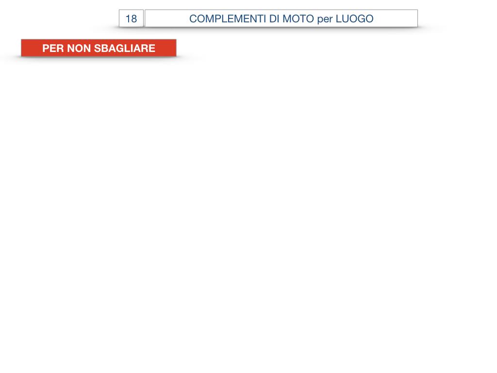 30. COMPLEMENTO DI MOTO PER LUOGO COMPLEMENTO DI ORIGINE O PROVENIENZA COMPLEMENTO DI ALLONTANAMENTO O SEPARAZIONE_SIMULAZIONE.083