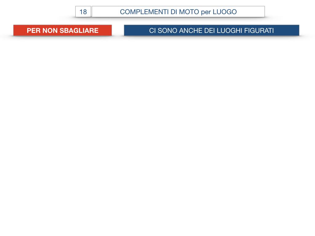 30. COMPLEMENTO DI MOTO PER LUOGO COMPLEMENTO DI ORIGINE O PROVENIENZA COMPLEMENTO DI ALLONTANAMENTO O SEPARAZIONE_SIMULAZIONE.084