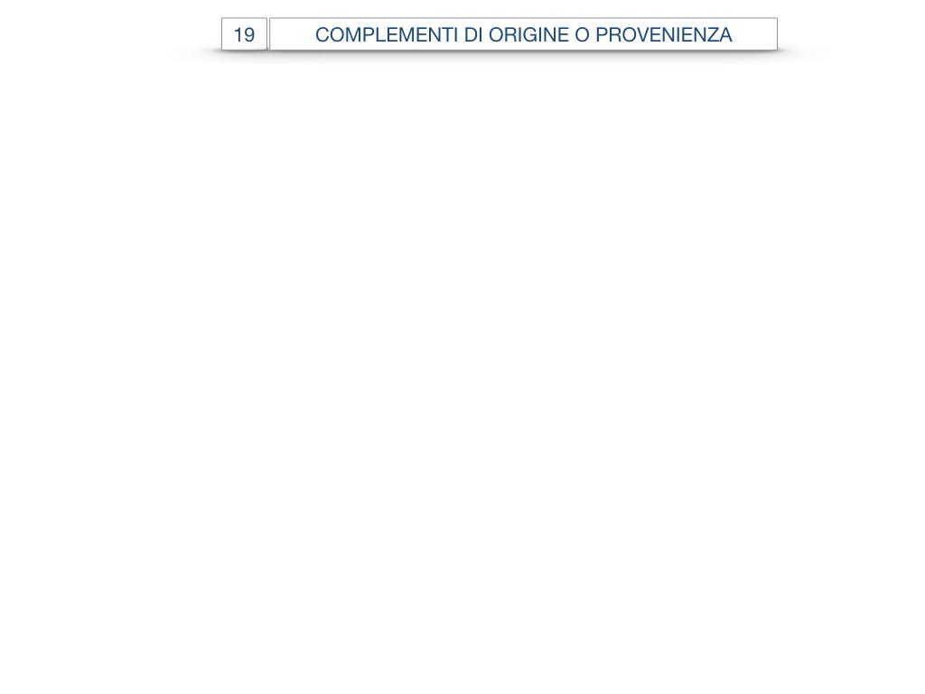30. COMPLEMENTO DI MOTO PER LUOGO COMPLEMENTO DI ORIGINE O PROVENIENZA COMPLEMENTO DI ALLONTANAMENTO O SEPARAZIONE_SIMULAZIONE.113