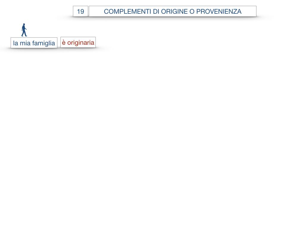 30. COMPLEMENTO DI MOTO PER LUOGO COMPLEMENTO DI ORIGINE O PROVENIENZA COMPLEMENTO DI ALLONTANAMENTO O SEPARAZIONE_SIMULAZIONE.115