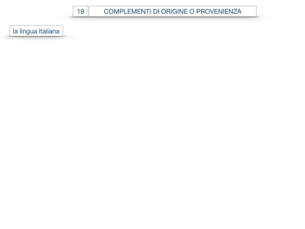 30. COMPLEMENTO DI MOTO PER LUOGO COMPLEMENTO DI ORIGINE O PROVENIENZA COMPLEMENTO DI ALLONTANAMENTO O SEPARAZIONE_SIMULAZIONE.141