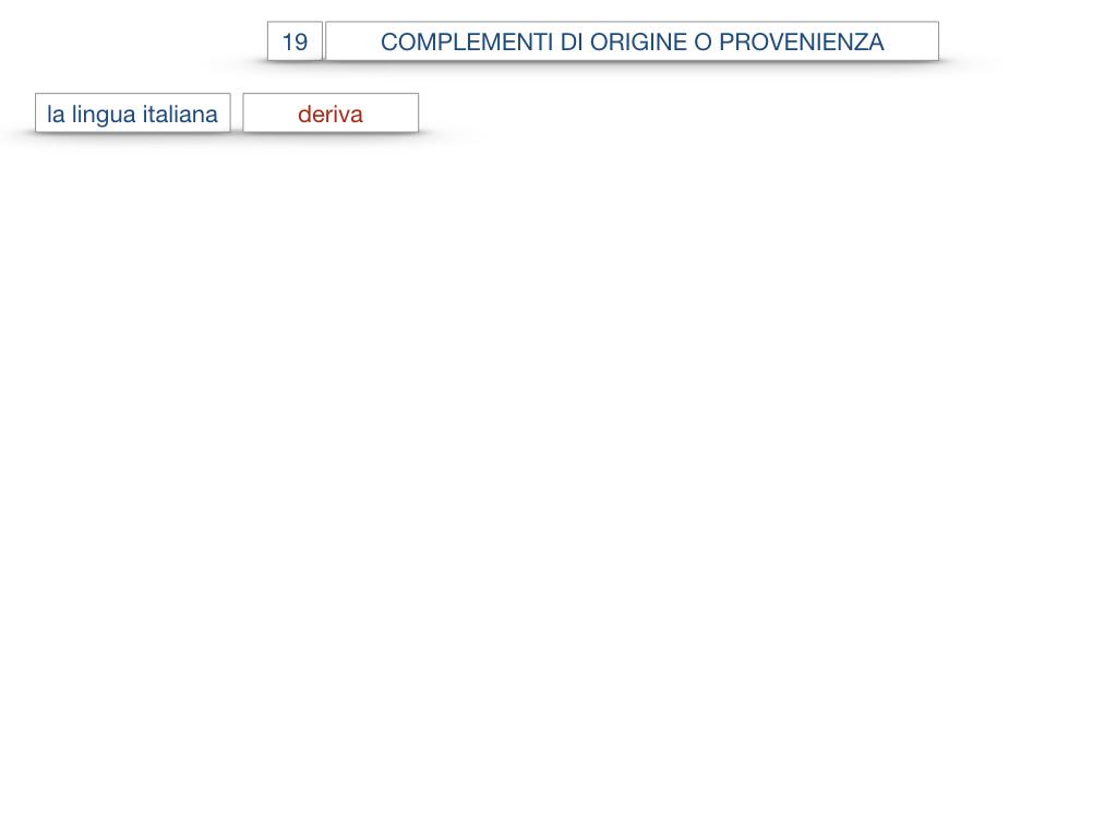 30. COMPLEMENTO DI MOTO PER LUOGO COMPLEMENTO DI ORIGINE O PROVENIENZA COMPLEMENTO DI ALLONTANAMENTO O SEPARAZIONE_SIMULAZIONE.142