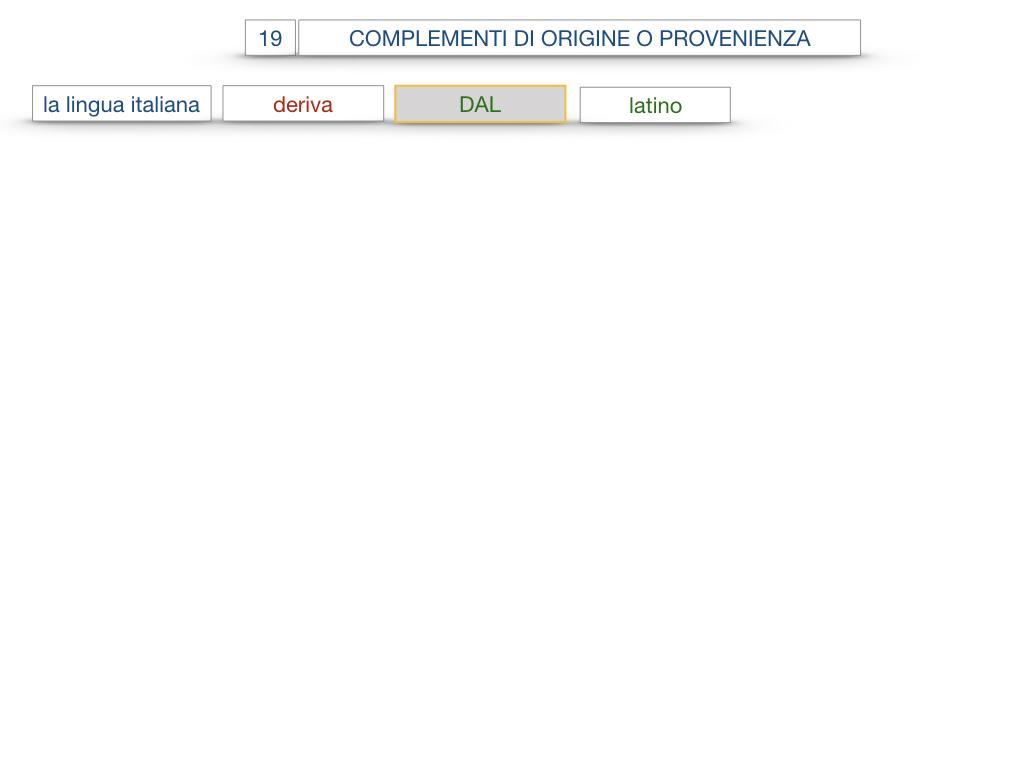30. COMPLEMENTO DI MOTO PER LUOGO COMPLEMENTO DI ORIGINE O PROVENIENZA COMPLEMENTO DI ALLONTANAMENTO O SEPARAZIONE_SIMULAZIONE.143