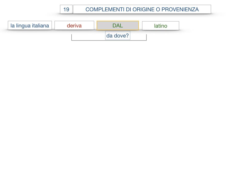 30. COMPLEMENTO DI MOTO PER LUOGO COMPLEMENTO DI ORIGINE O PROVENIENZA COMPLEMENTO DI ALLONTANAMENTO O SEPARAZIONE_SIMULAZIONE.144